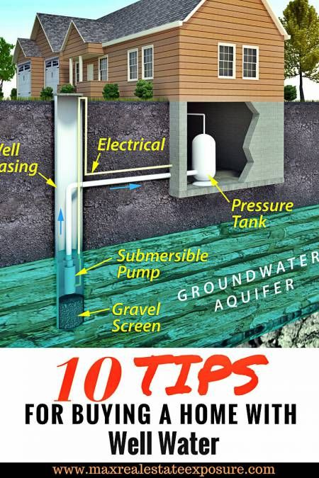 Buying A Home With A Well What You Need To Know Water Well