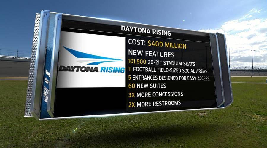 Vizrt and Stype drive virtual graphics for Daytona 500