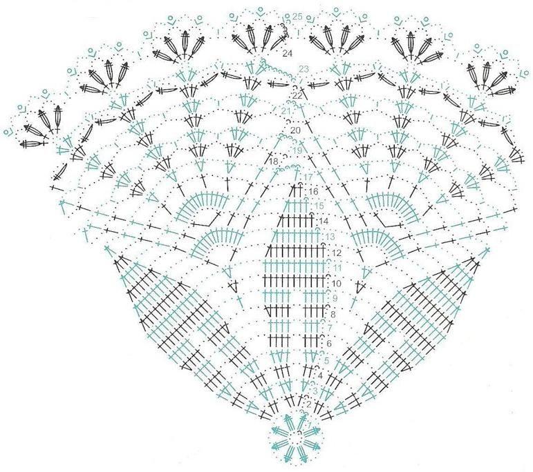 Crochet Art Crochet Doily Free Pattern Beautiful And Easy