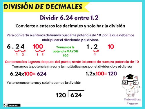 Division De Decimales Multiplicación De Decimales Fracciones Decimales Divisiones Con Decimales