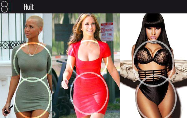 b9ac1510b5 Quel est mon type de corps « les différentes silhouettes féminines ...