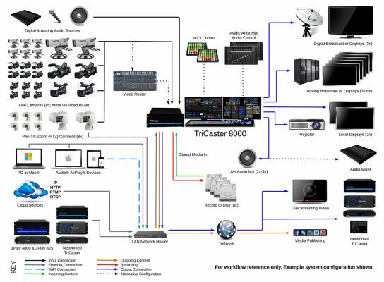 Speakers And Shape On Pinterest Best Sound System Newtek Sound System