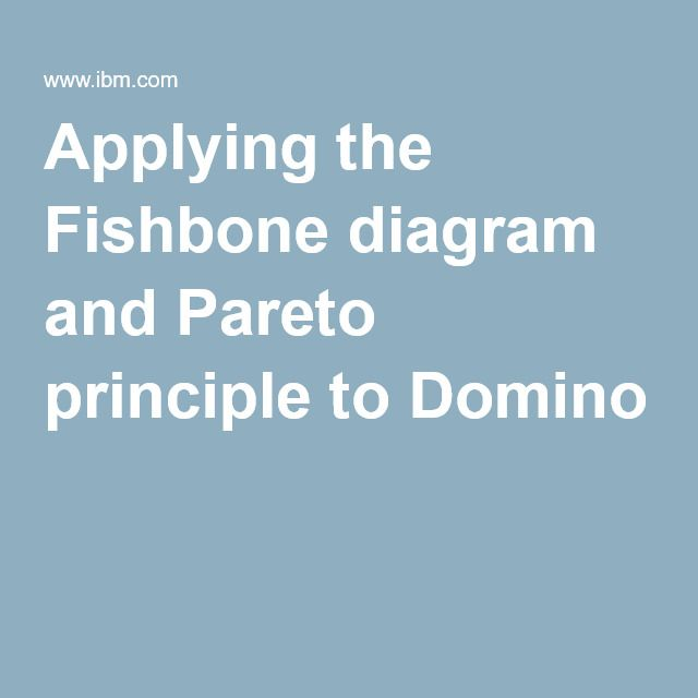 Applying the fishbone diagram and pareto principle to domino the fishbone diagram is a simple problem analysis tool that you can use to analyze lotus software related issues this article part one of two ccuart Images