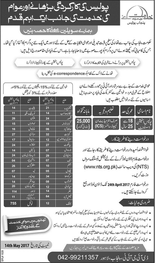 Jobs Title 750 Jobs in Punjab Police as Police Station