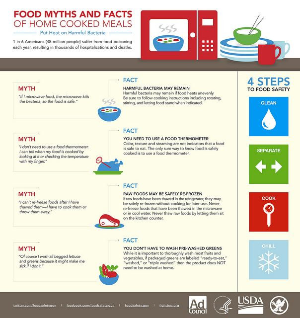 Food Safety Myths Debunked Infographic Created For Ad Council S Campaign By Elefint