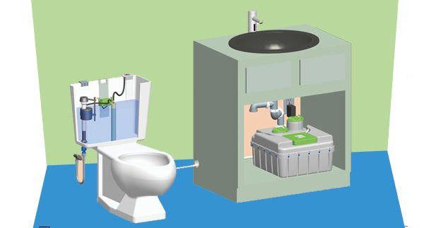 Lavabo Recicla Agua.Aqus Sistema De Reciclado Agua Del Lavabo En El Inodoro