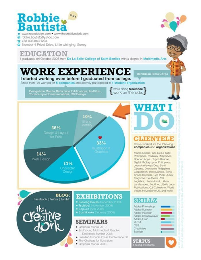 A Creative Cv This Kind Of Cv Works Best For Graphic Designers