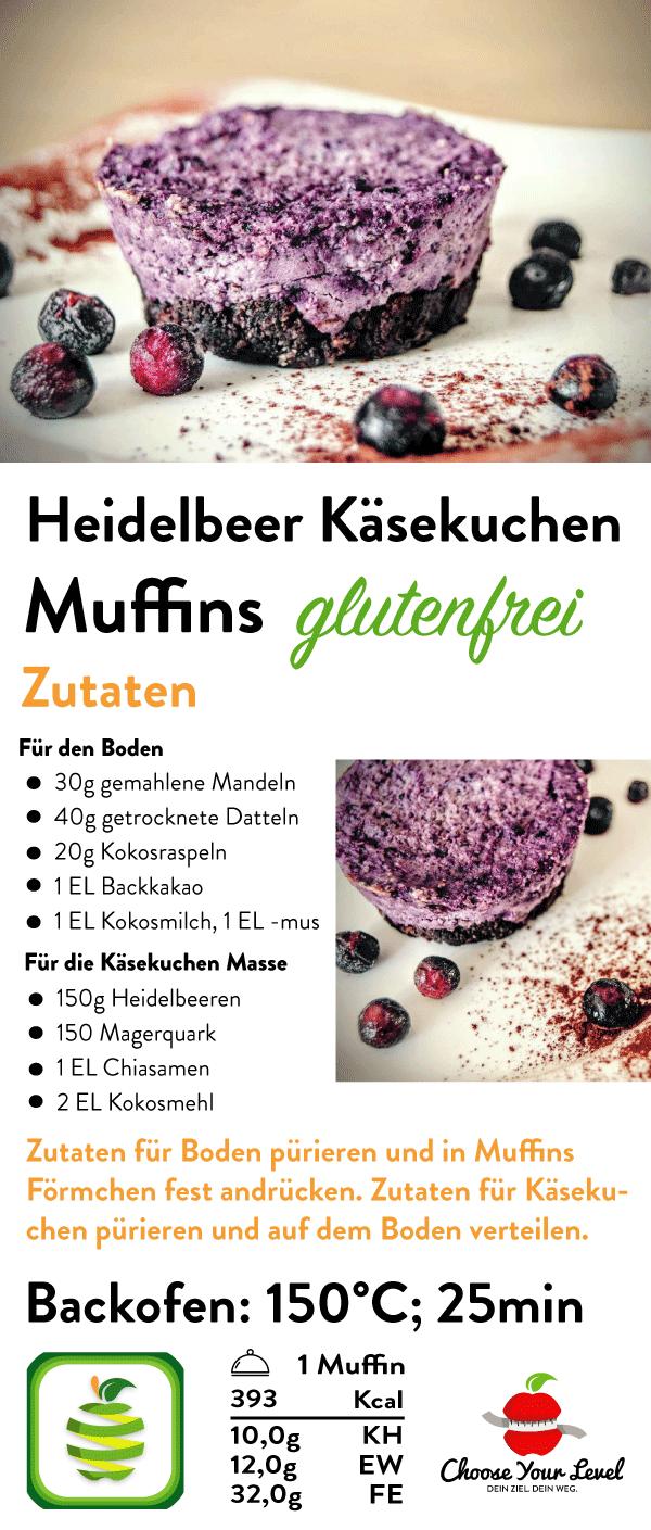 Heidelbeer Kasekuchen Muffin In 2019 Himmlische Desserts