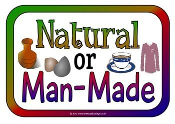 Natural Or Man Made Picture Cards Picture Cards Third Grade Social Studies Classroom Displays