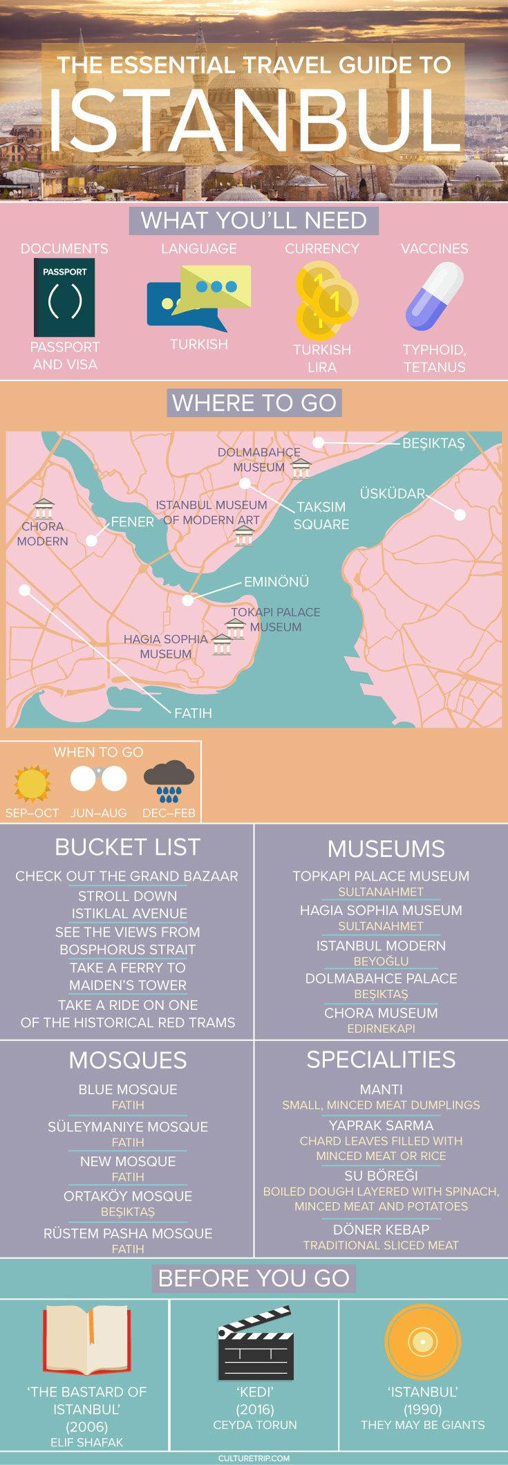 The Essential Travel Guide to Istanbul (Infographic)|Pinterest: theculturetrip
