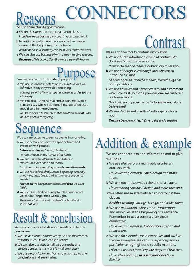 Essential Medical English Discourse Markers