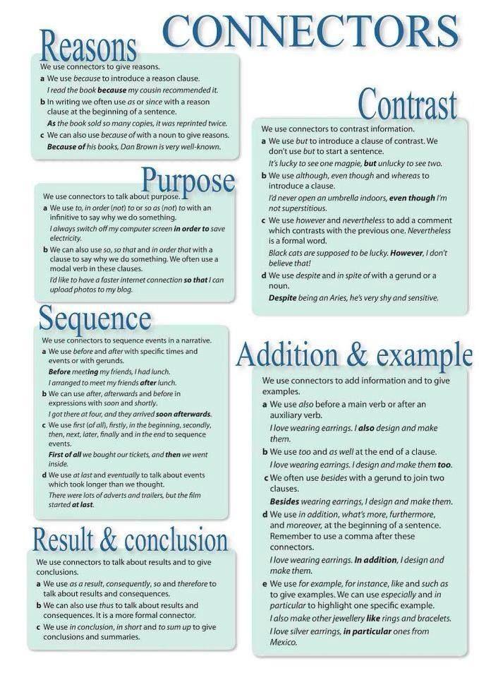 Passage analysis essay structure
