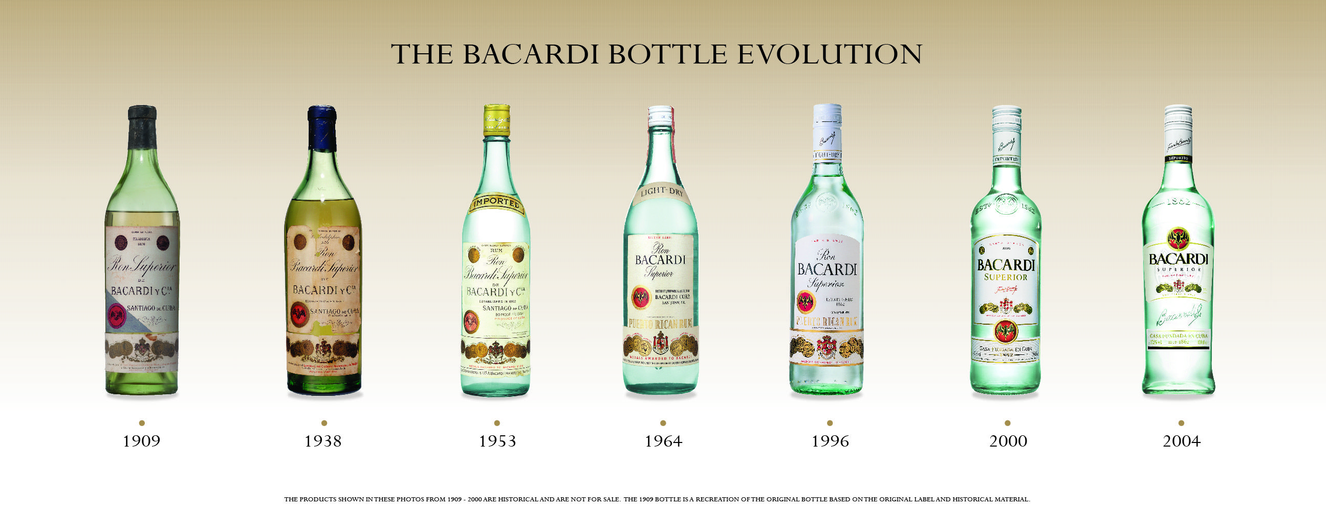 bacardi - bottle evolution | bacardi | Pinterest | Rum, Bottle and ...
