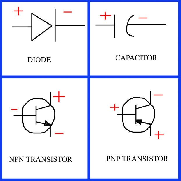 HOW TO READ CIRCUIT DIAGRAMS | diagrams | Circuit, Circuit