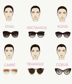 #Astuce : Comment choisir ses lunettes de soleil ? Selon son type de visage Plus