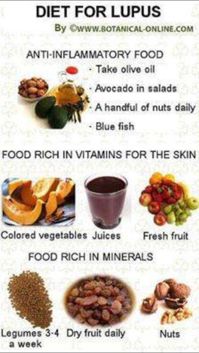 Diet For Lupus Lupus Diet Lupus Nutrition