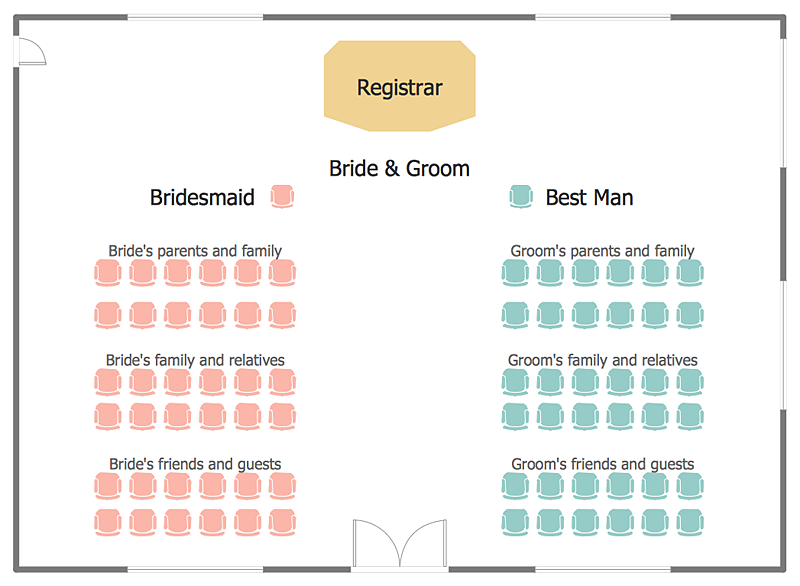 Wedding Ceremony Seating Who Sits Where And When Wedding Ceremony Seating Seating Plan Wedding Seating Chart Wedding Template