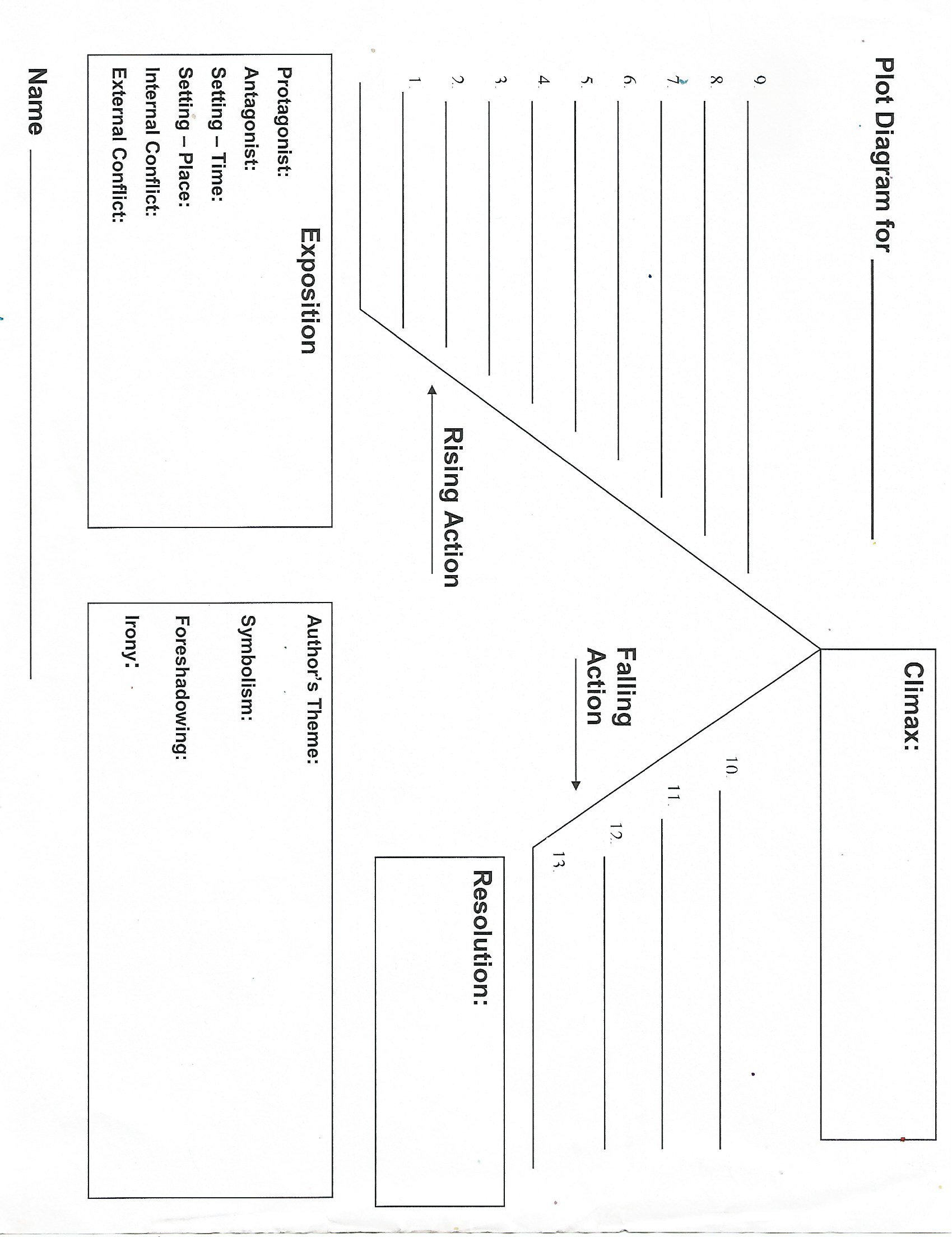 Plot Diagram Worksheet Plot Diagram Creative Writing Writing