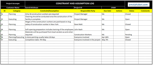 project management constraints and examples