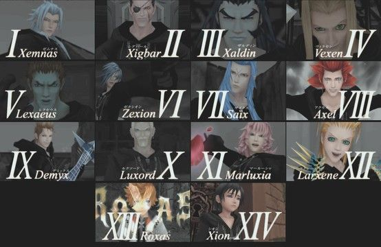 Organization XIII Order