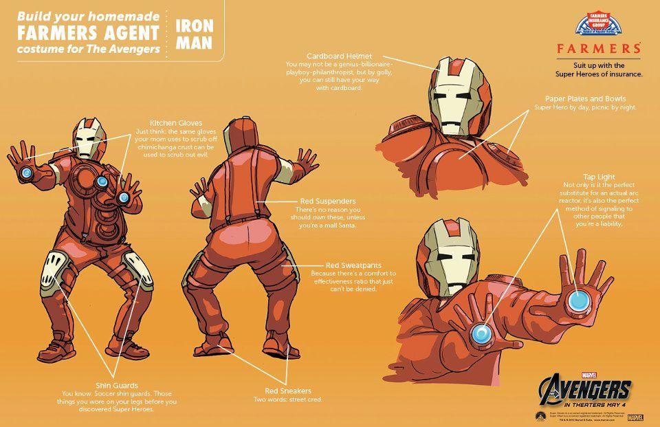 Avengers diy costumes iron man hulk thor cap hawkeye and widow avengers diy costumes iron man hulk thor cap hawkeye and solutioingenieria Choice Image