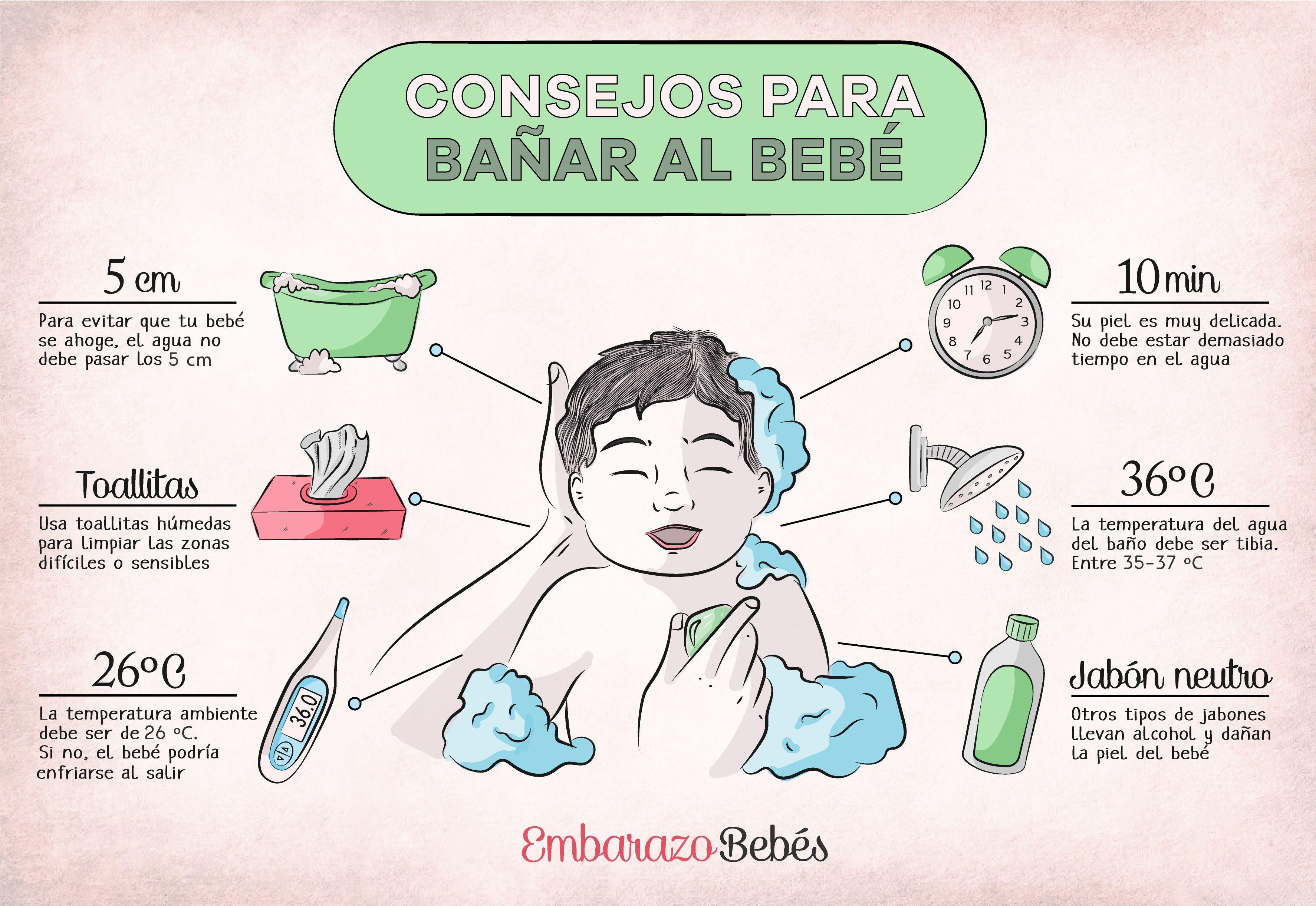 Como Banar Al Bebe Banar Bebe Recien Nacido Banar Bebe Bebe