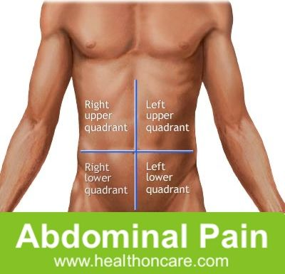 Pin on Lower Back Pain And Abdominal Pain