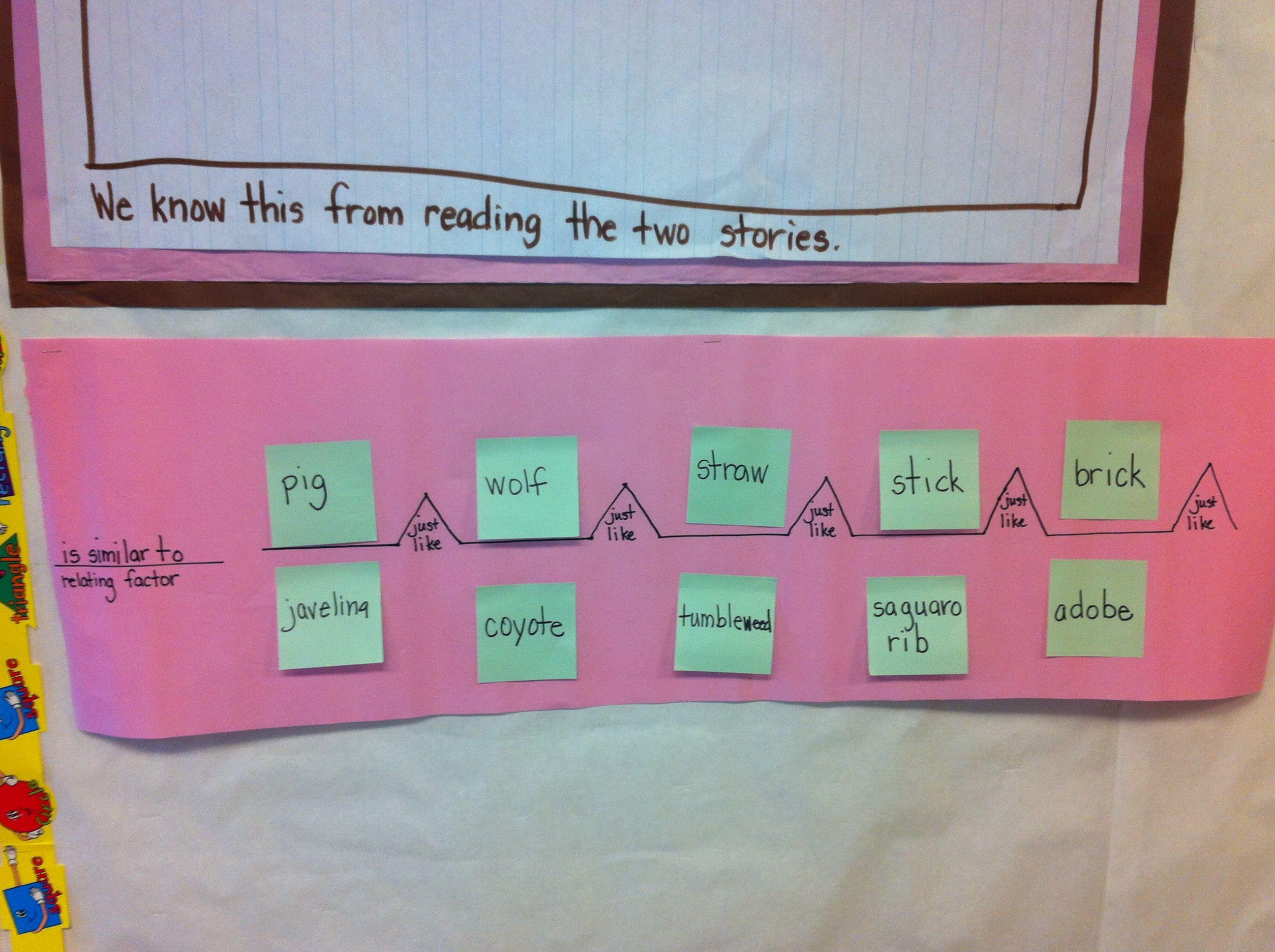 Synonym critical thinking