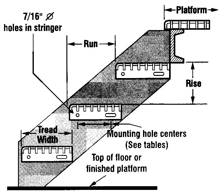 Best Treadstringer Jpg 709×623 Steel Stairs 400 x 300