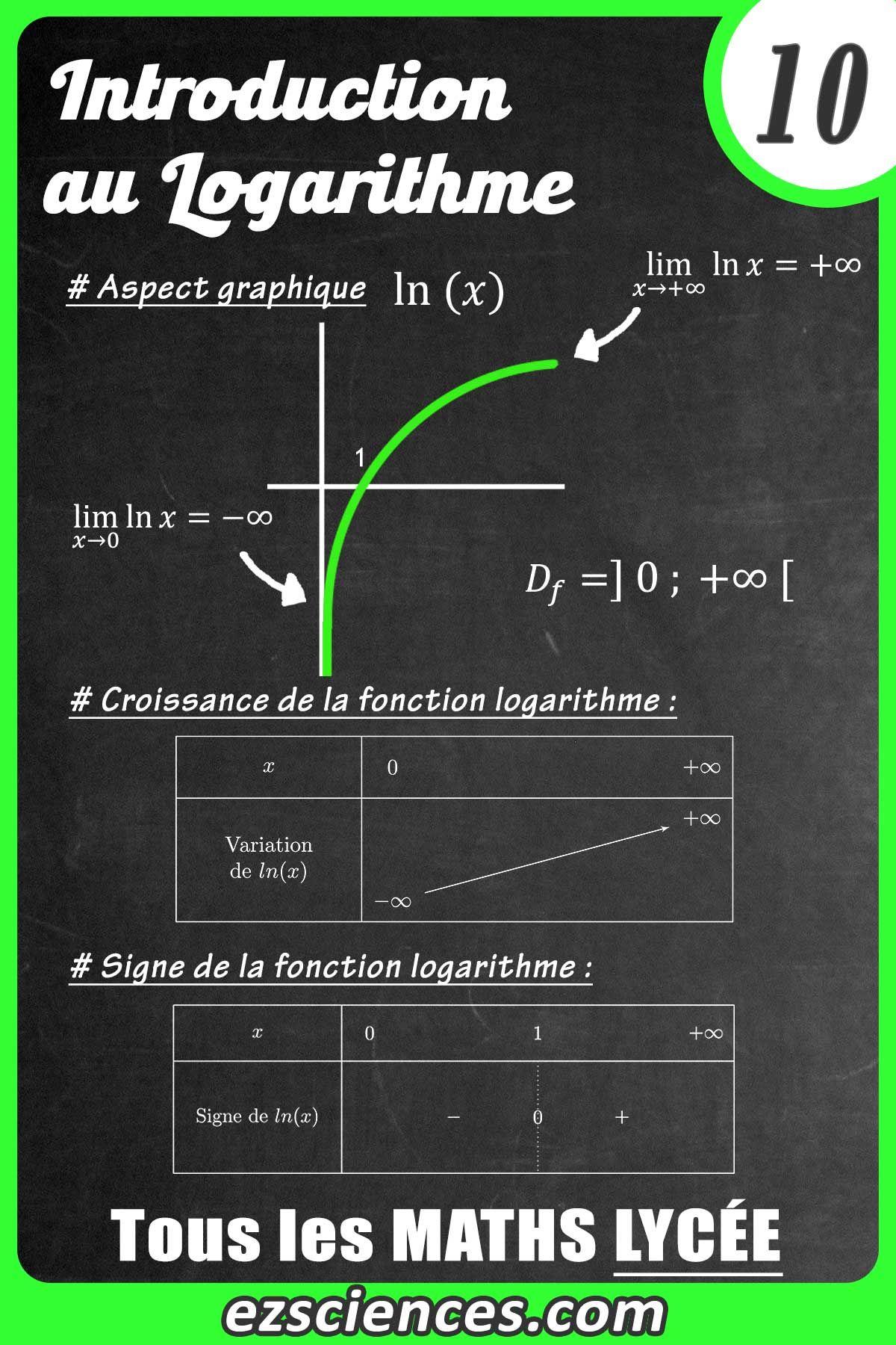 Maths 10 Introduction Au Logarithme Lecon De Maths Astuces Mathematiques Mathematiques College