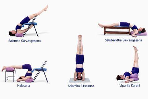b k s iyengar  iyengar yoga  asanas  inversions