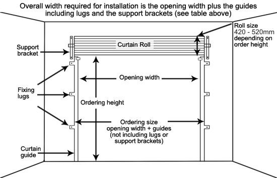 Image Result For Roller Shutter Dimensions Architecture Field Work