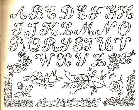 Pin Von Aleksandr Tatur Auf Abcs Handlettering Schone Schrift Schriftart Alphabet