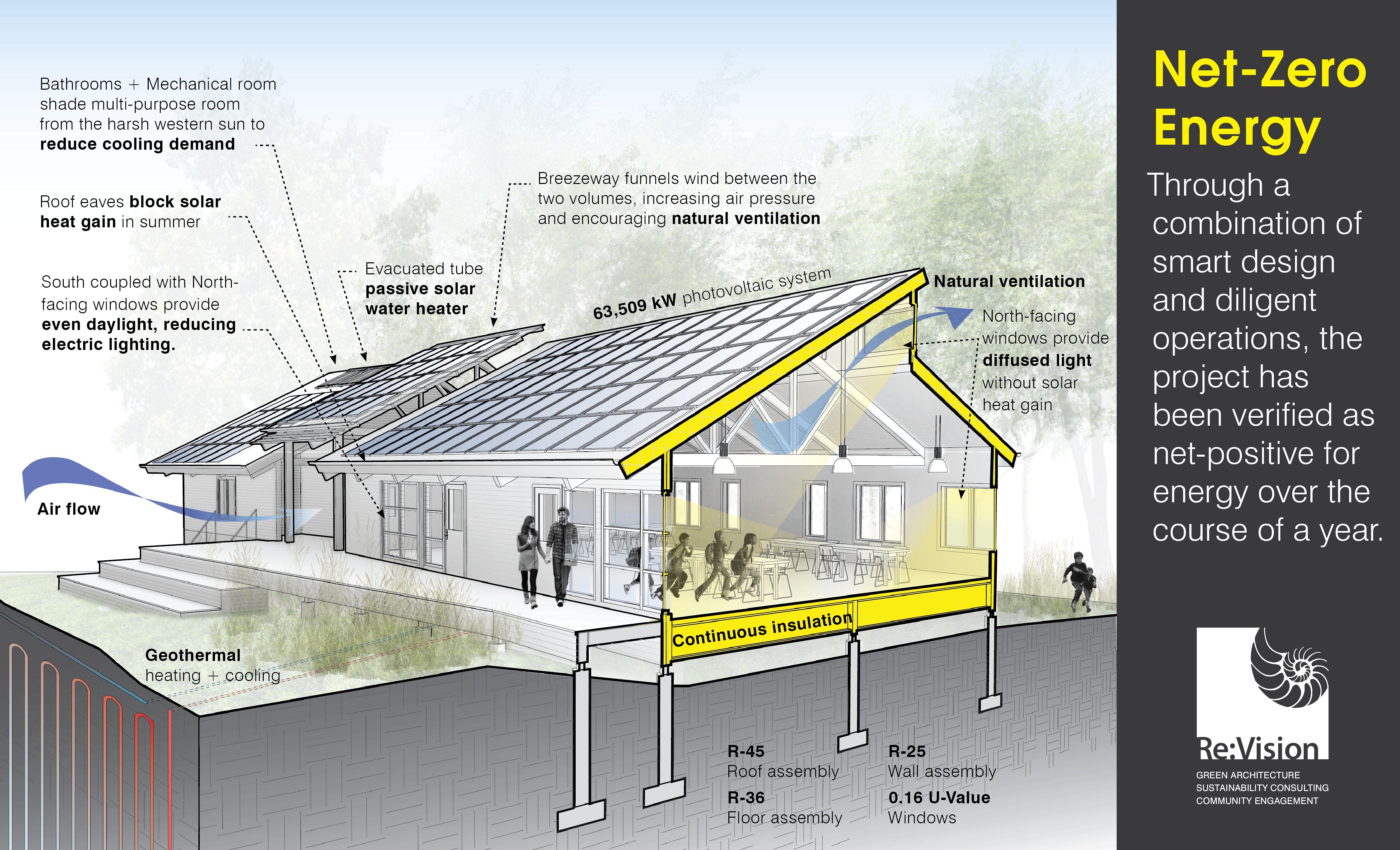Collection Solar Energy Diagram Pictures Diagrams