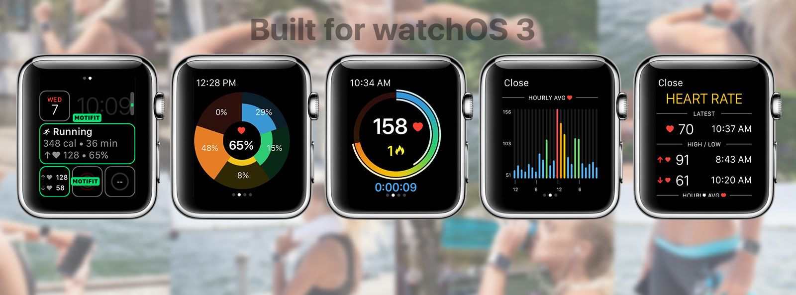 MOTIFIT App your fitness with our cardio running jogging cycling walking fitness and