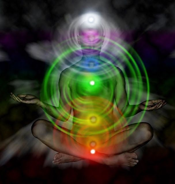 Awakening your Seven Major Chakras | RiseEarth
