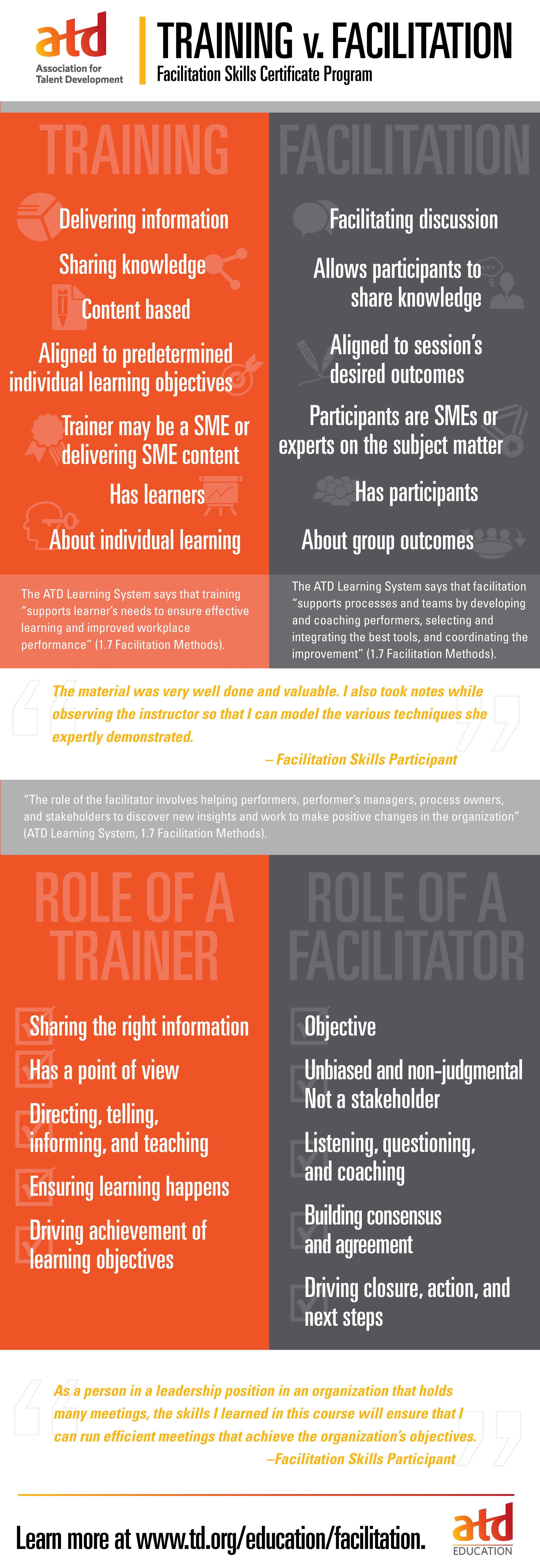 Difference Training And