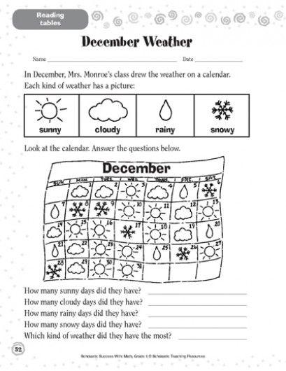 December Weather School Math December Weather