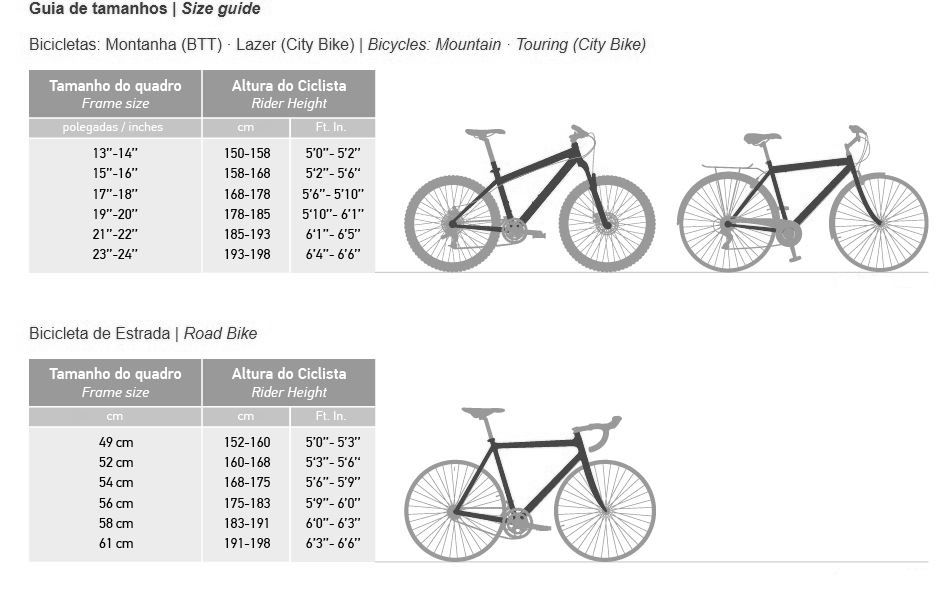 Mtb, Race Bike, City Bike, Hybrid Bike, Classic Bike Frame Size ...