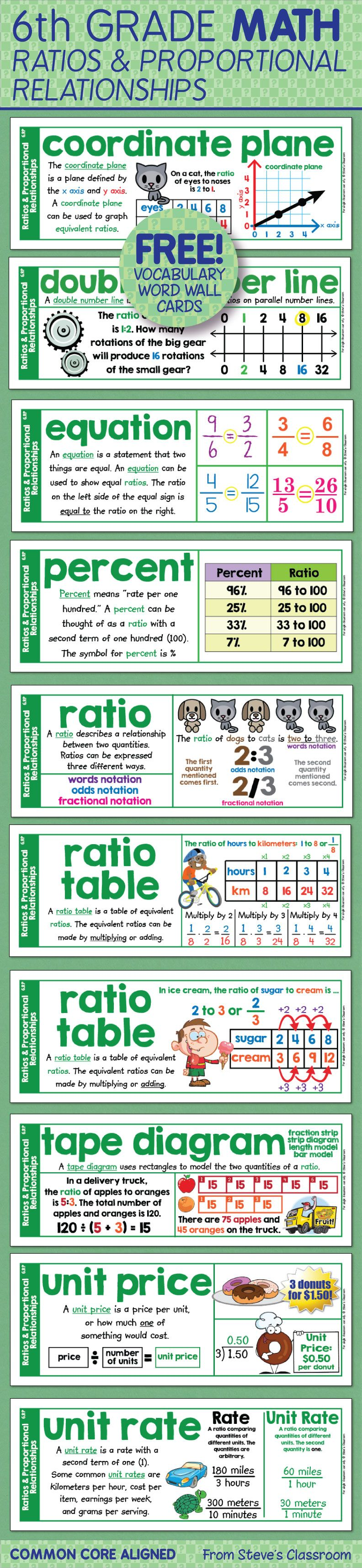 Free! Word wall cards for sixth grade math ratios and proportional ...