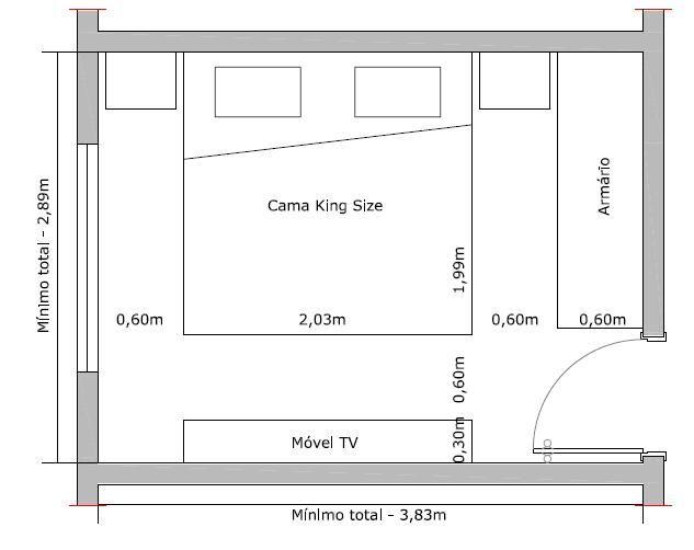 Resultado de imagem para projeto quarto casal 3x3 for Dormitorio 3x3