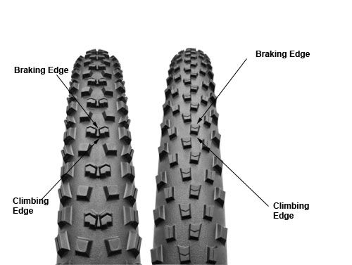 Continental Mountain King II 2.2 and X-King 2.2 with Protection 29er Tire Review | Mountain Bike Review