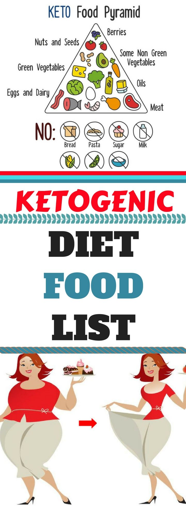 Ketogenic diet food list ketogenic diet food list