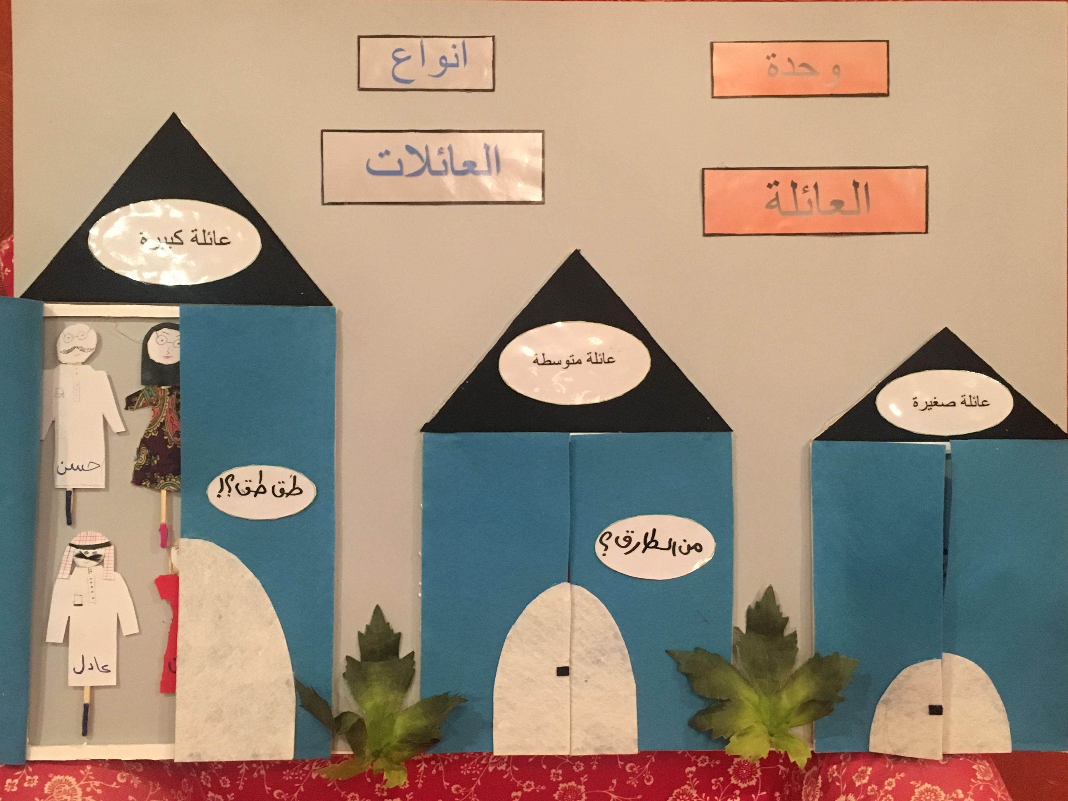 وحدة العائلة انوع العائلات الهدف من الوسيلة ان يفرق الطفل بين انواع العائلات Family Crafts Preschool Preschool Crafts Family Crafts