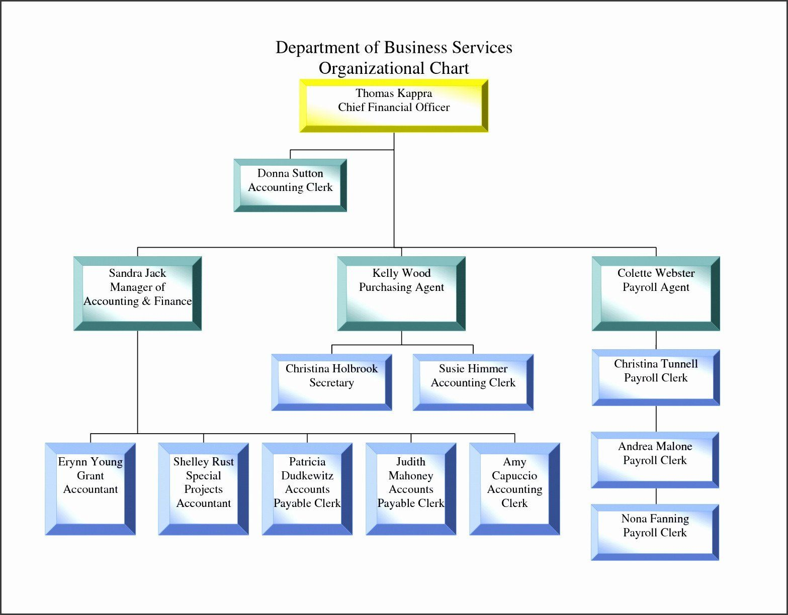 28 Small Business organizational Chart Template in 2020