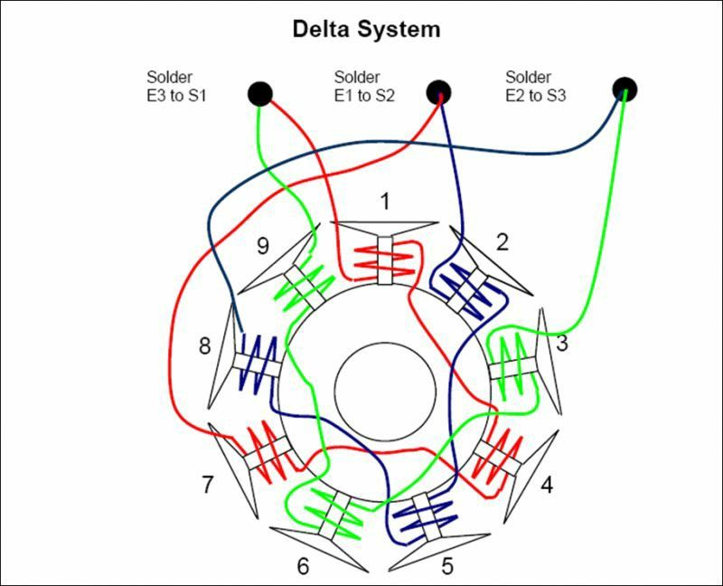 Motor    winding    diagram     delta connection   Electrical