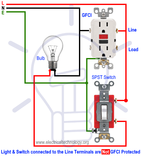 How To Wire A Gfci Outlet