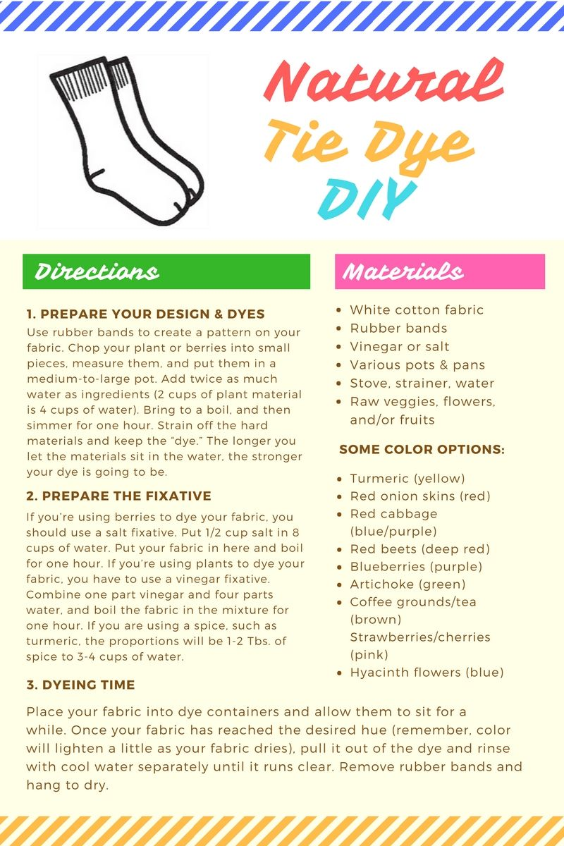 Pin By Sustainable Scu On Natural Tie Dying Pinterest Tie Dying