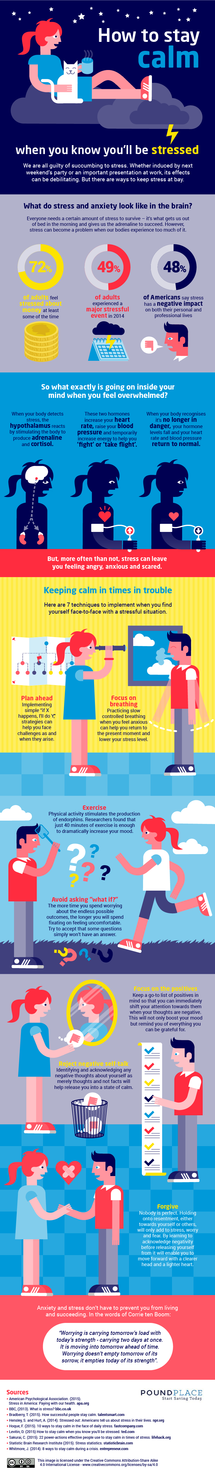 How To Stay Calm When You Know You'll Be Stressed #Infographic