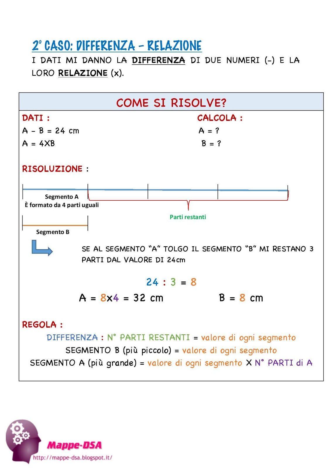 Risolvere i problemi con i segmenti 2 matematica for Problemi di primo grado a due incognite esercizi